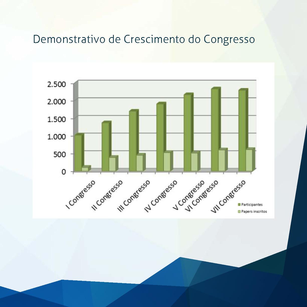 VIII Congresso Consad - Caderno Patrocinio V7_Page_07